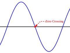 zerocrossing